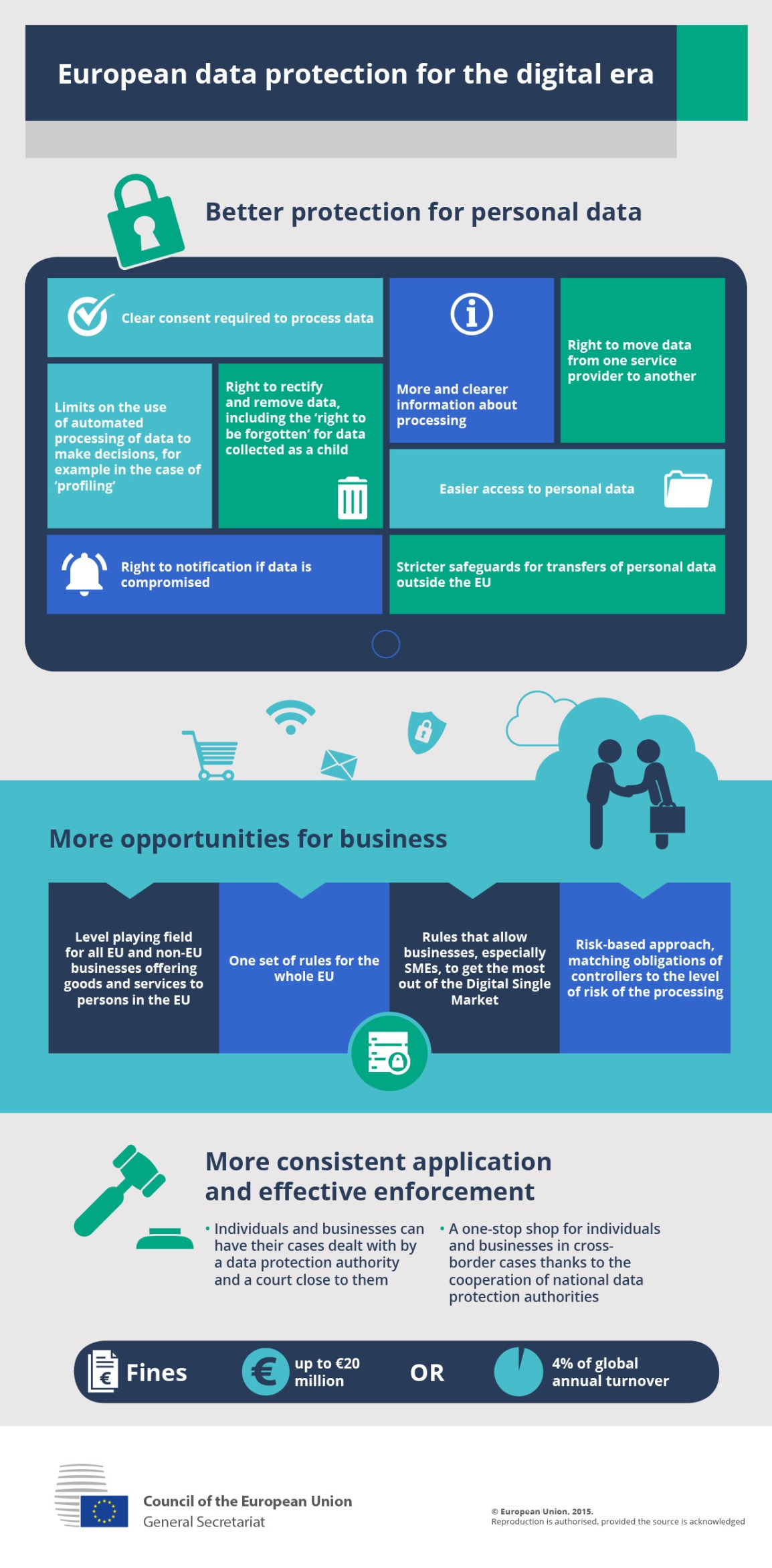 infographic-data-protection.jpg